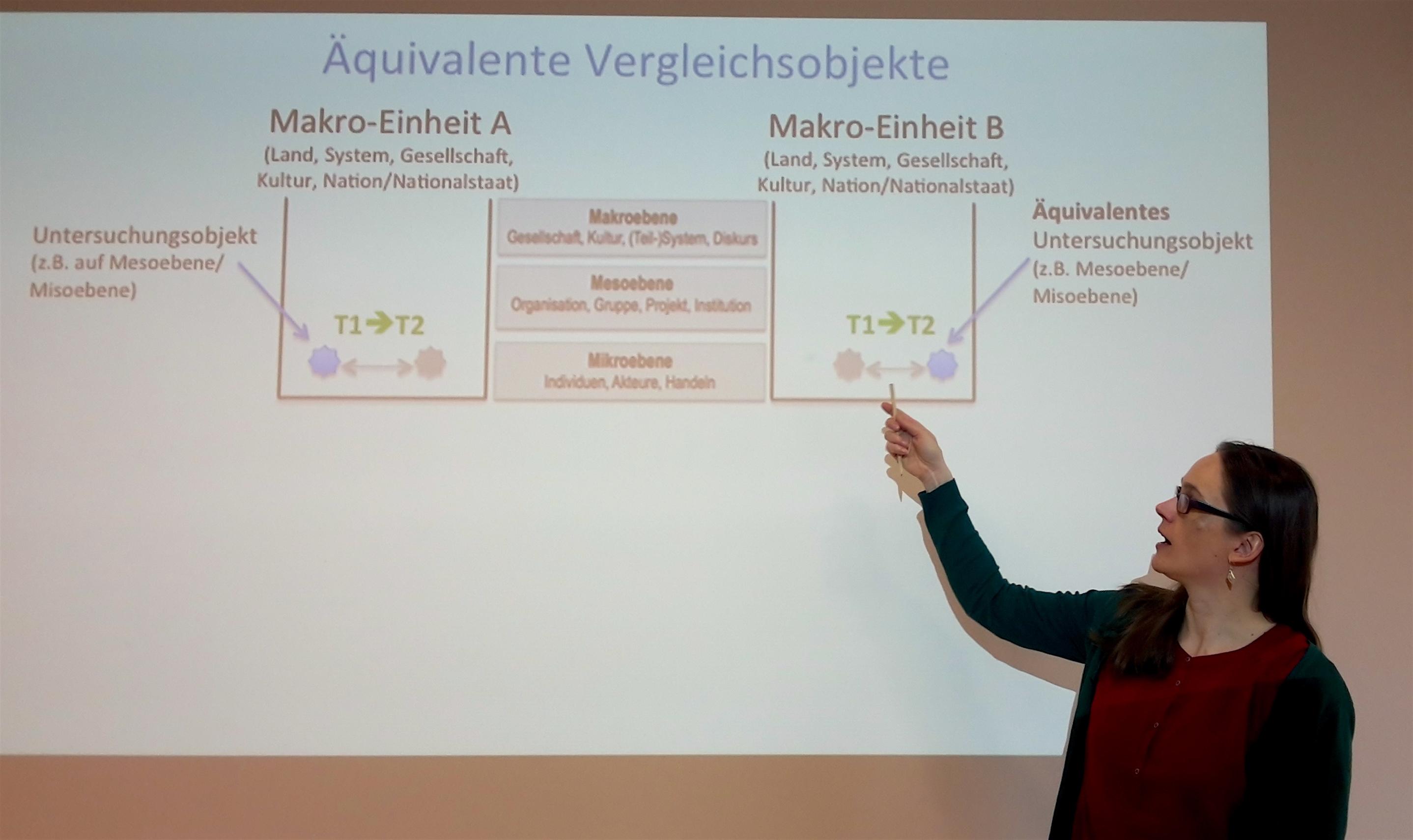Dr. Romy Wöhlert, KSS Kassel Summer School 2015